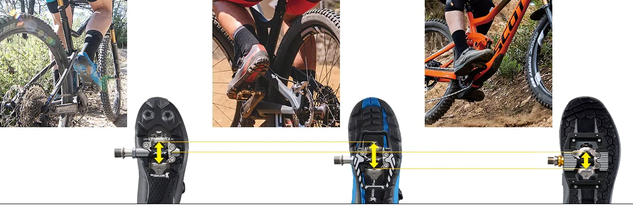 Standard ROAD/XC Pedaling Stability Wide Stamdard + additional reward ME Pedaling and Bike control (Rider tune) Rearward AM Bike control