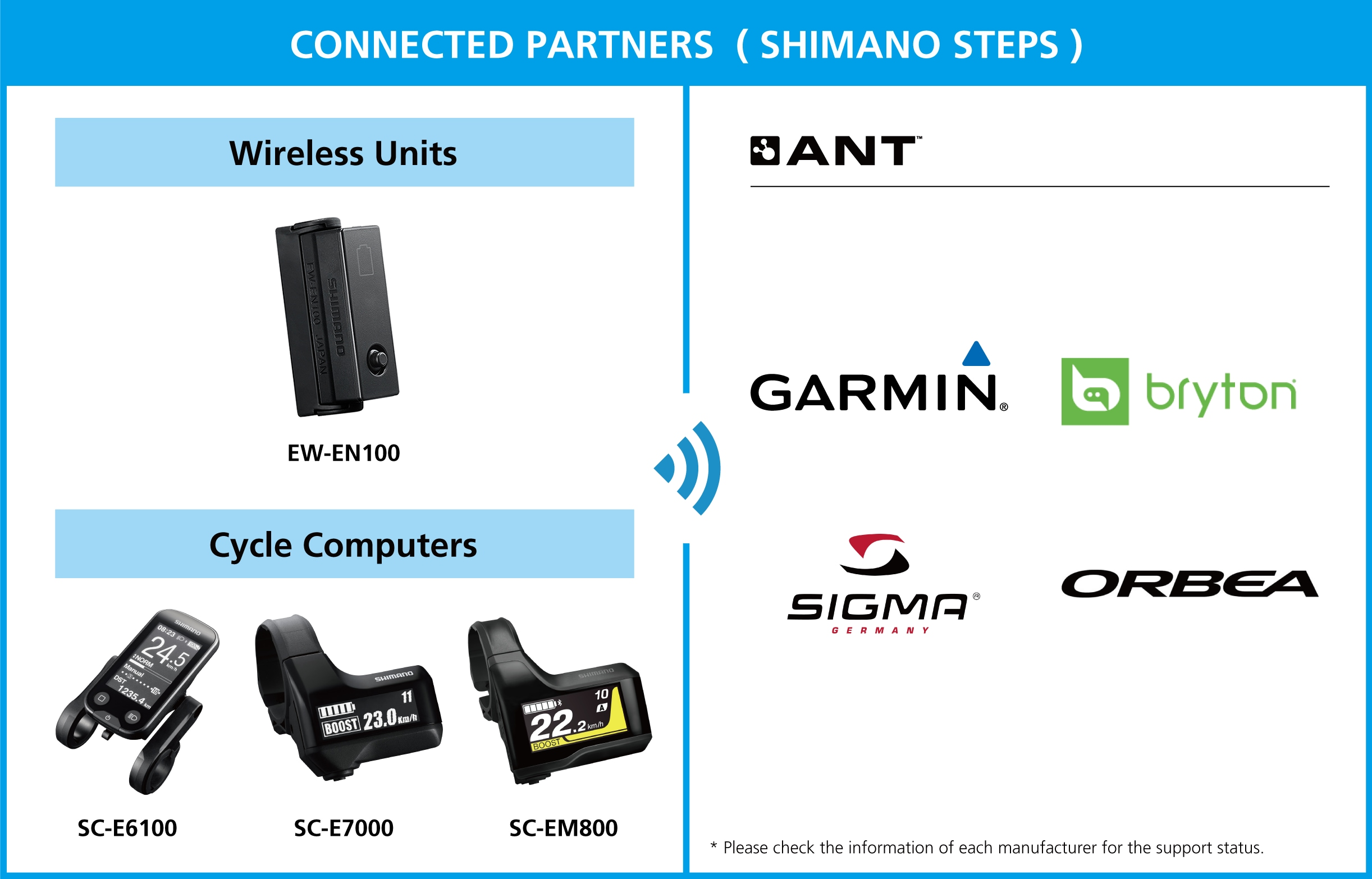 CONNECTED PARTNERS SHIMANO STEPS