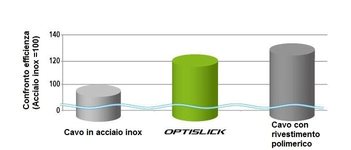 optislick-graph.jpg