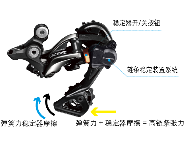 shimano-shadow-rd-plus.jpg