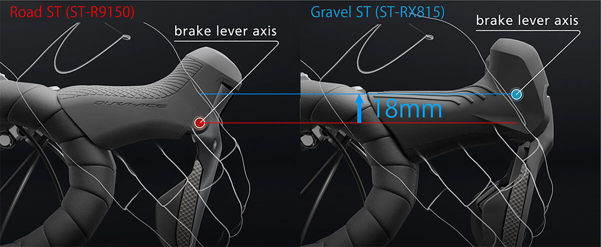 Shimano Road and GRX Di2 Shifters