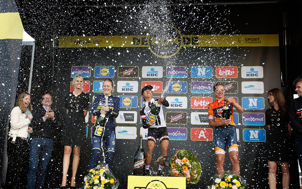 Coryn Winning Tour of Flanders