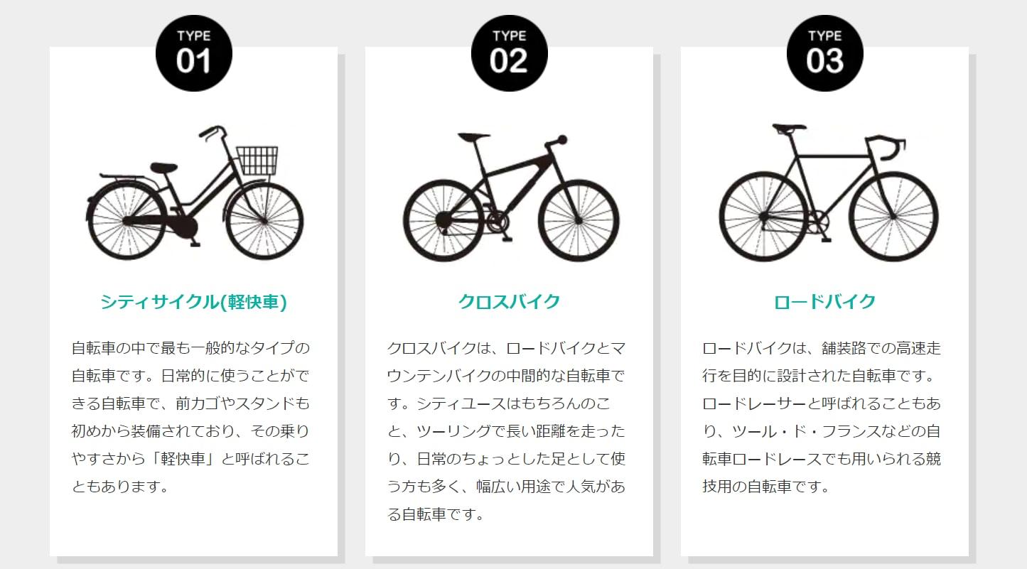 自転車通勤 距離 時間 おすすめ 自転車 タイプ 種類